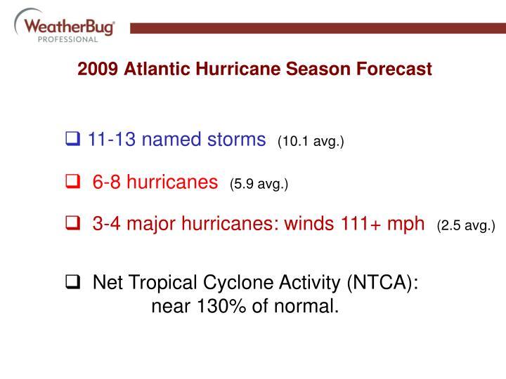 2009 Atlantic Hurricane Season Forecast