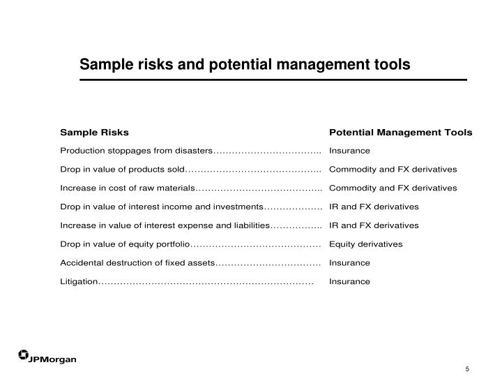 Sample risks and potential management tools