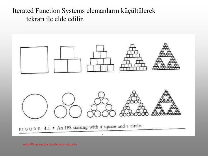 Iterated Function Systems elemanların küçültülerek tekrarı ile elde edilir.