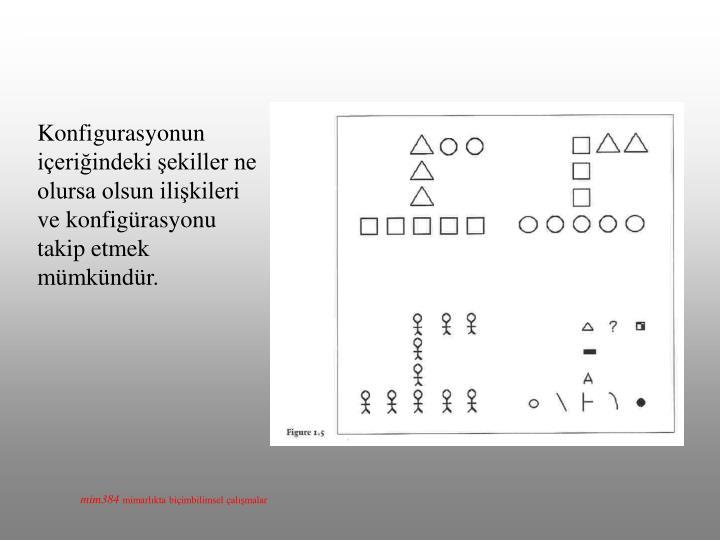 Konfigurasyonun içeriğindeki şekiller ne olursa olsun ilişkileri ve konfigürasyonu takip etmek mümkündür.