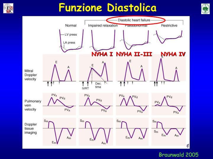 Funzione Diastolica