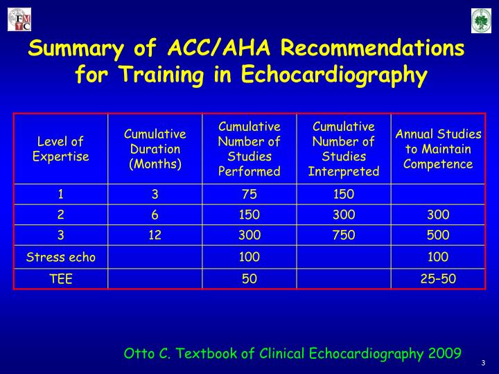 Summary of ACC/AHA Recommendations