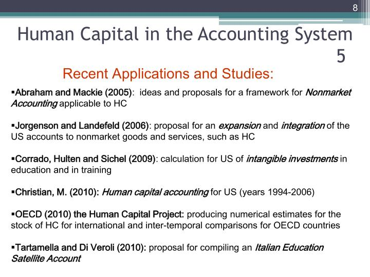 Human Capital in the Accounting System 			                                    5