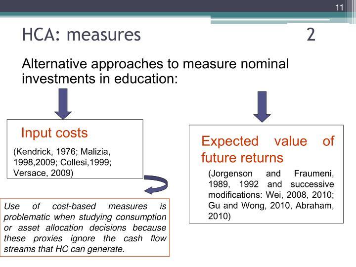 HCA: measures2