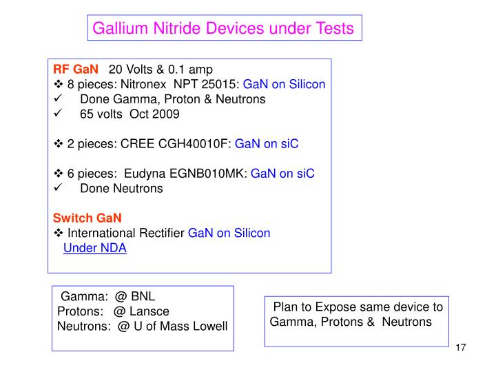 Gallium Nitride Devices under Tests