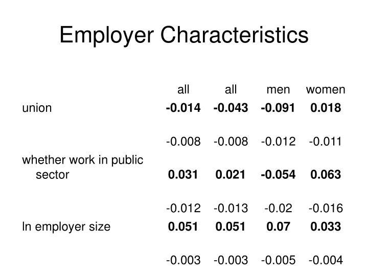 Employer Characteristics