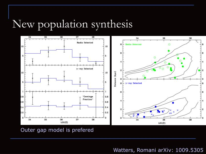 New population synthesis