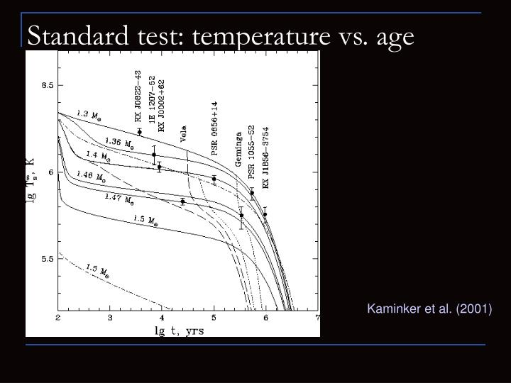 Standard test: temperature vs. age