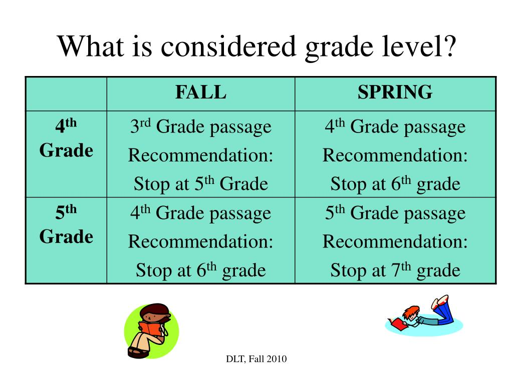 What is considered grade level?