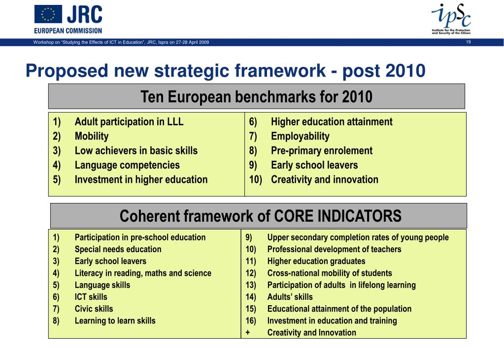 Proposed new strategic framework - post 2010
