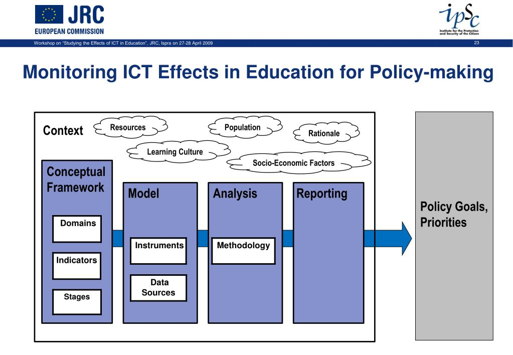 Monitoring ICT Effects in Education for Policy-making
