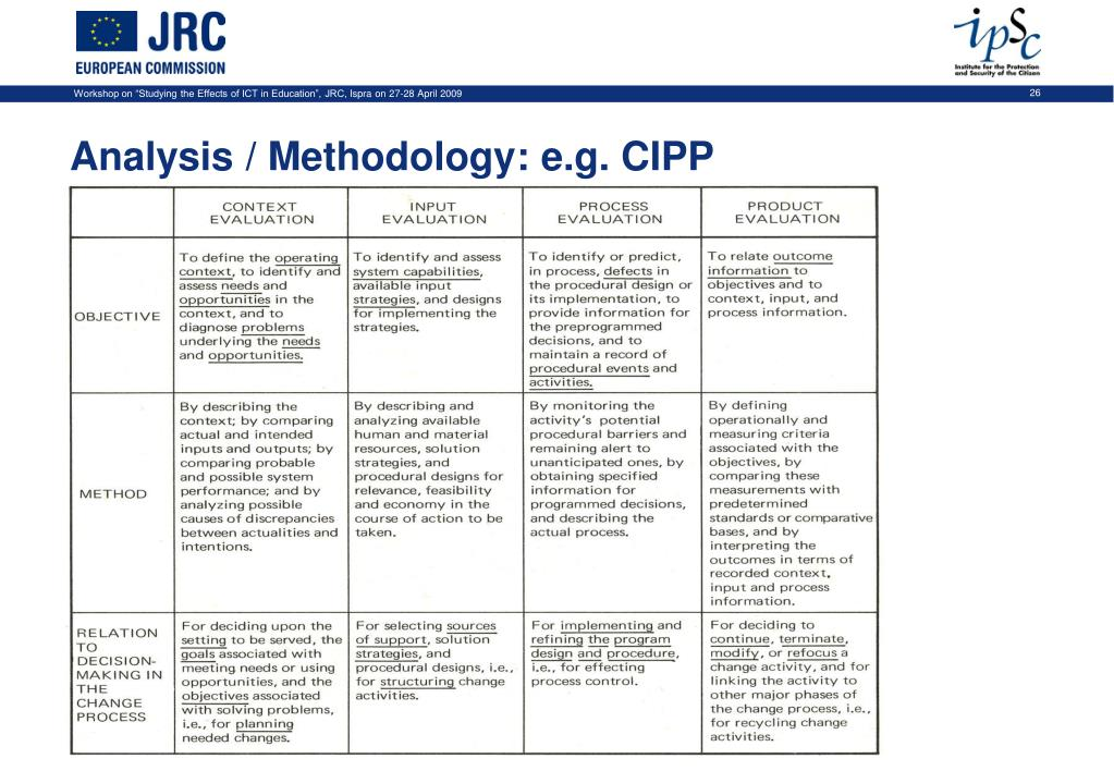 Analysis / Methodology: e.g. CIPP