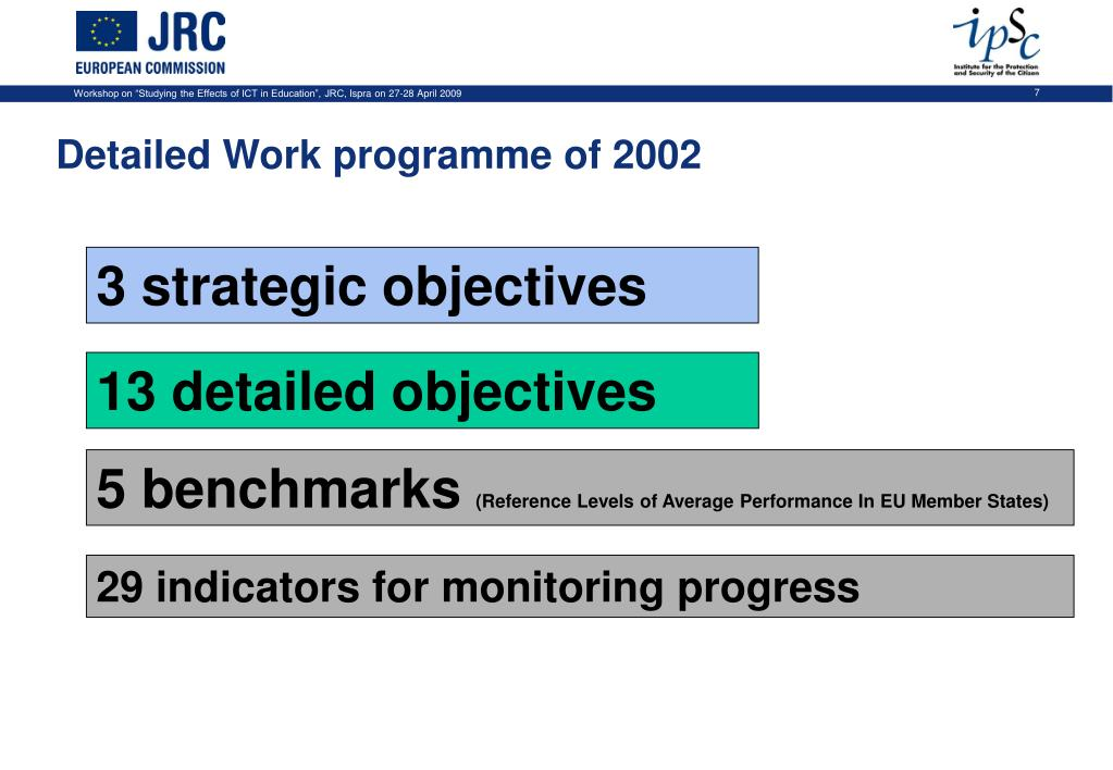 Detailed Work programme of 2002