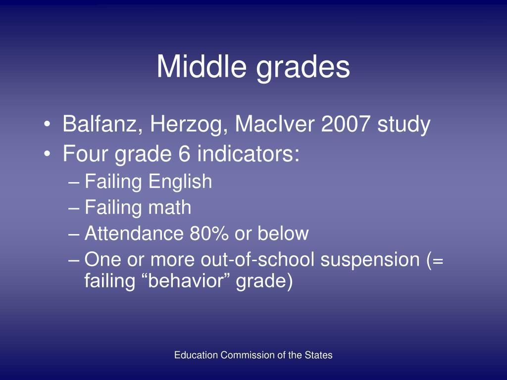Middle grades
