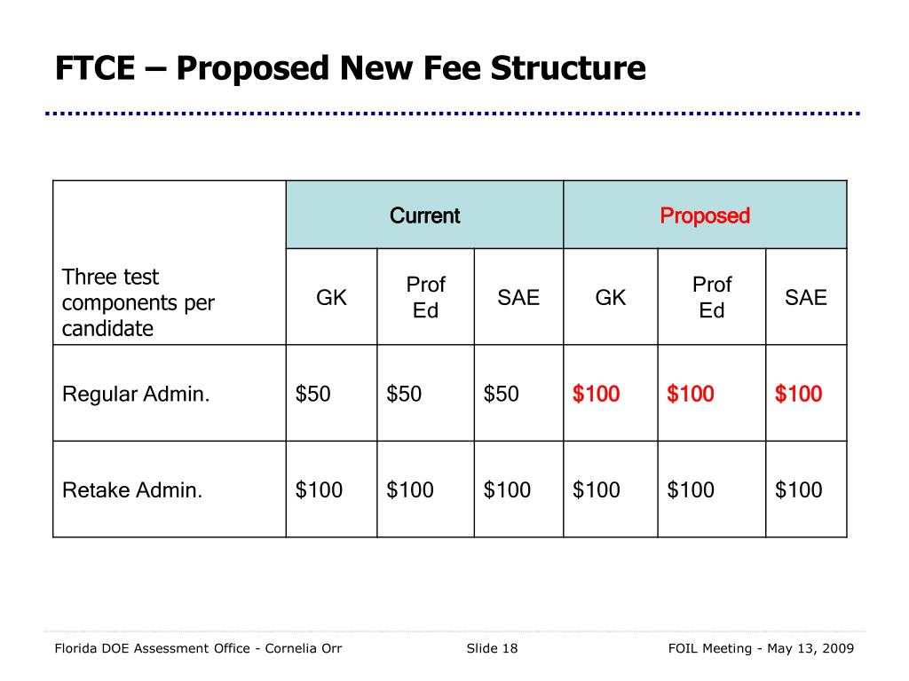 FTCE – Proposed New Fee Structure