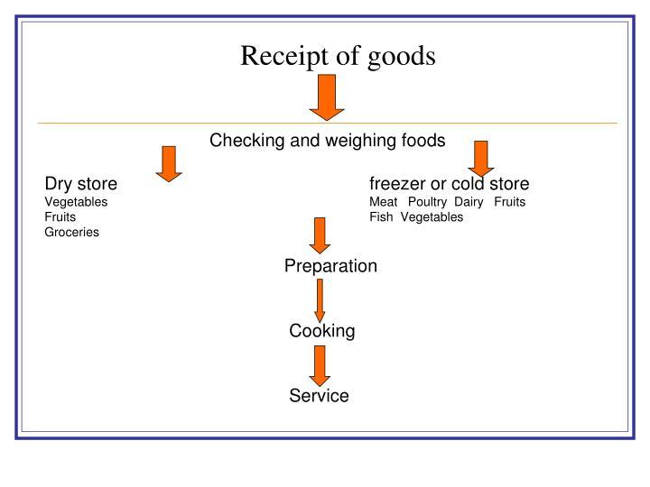 Receipt of goods
