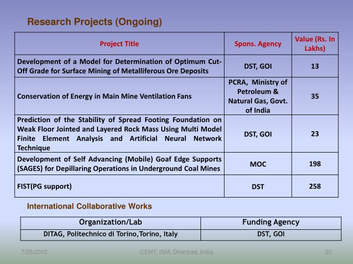 Research Projects (Ongoing)