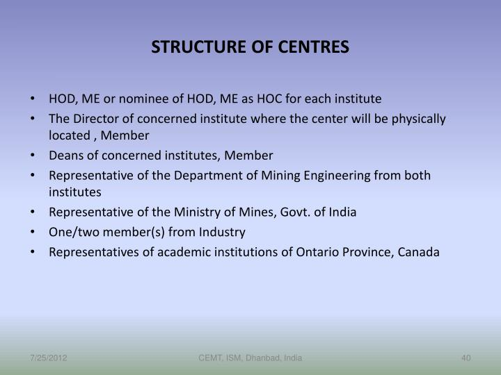 STRUCTURE OF CENTRES