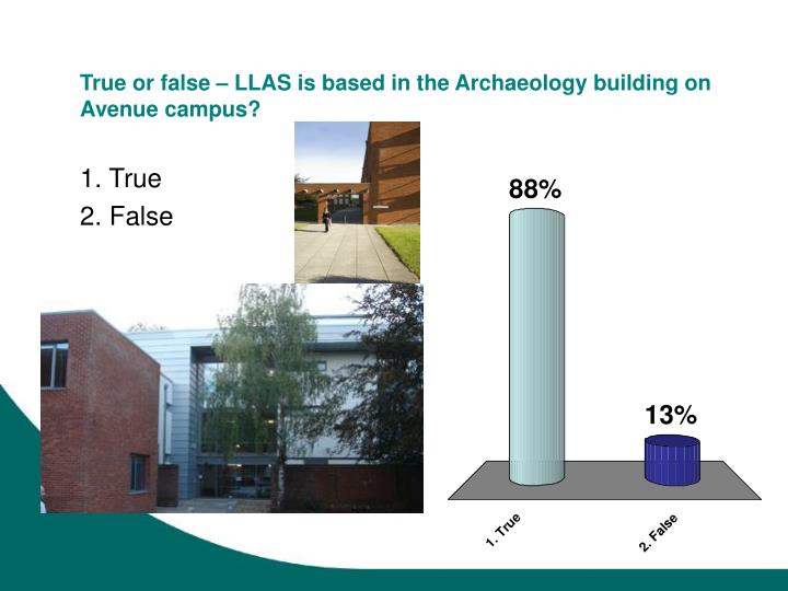 True or false llas is based in the archaeology building on avenue campus