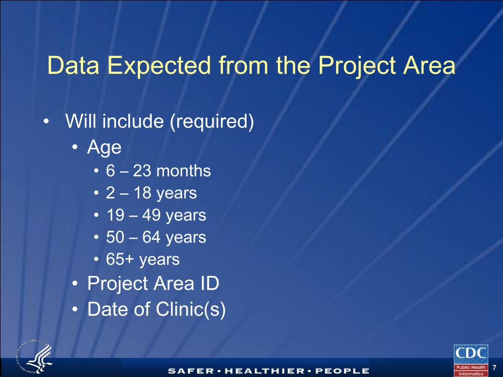 Data Expected from the Project Area