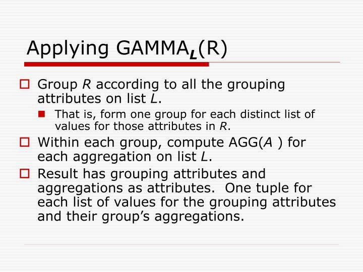 Applying GAMMA