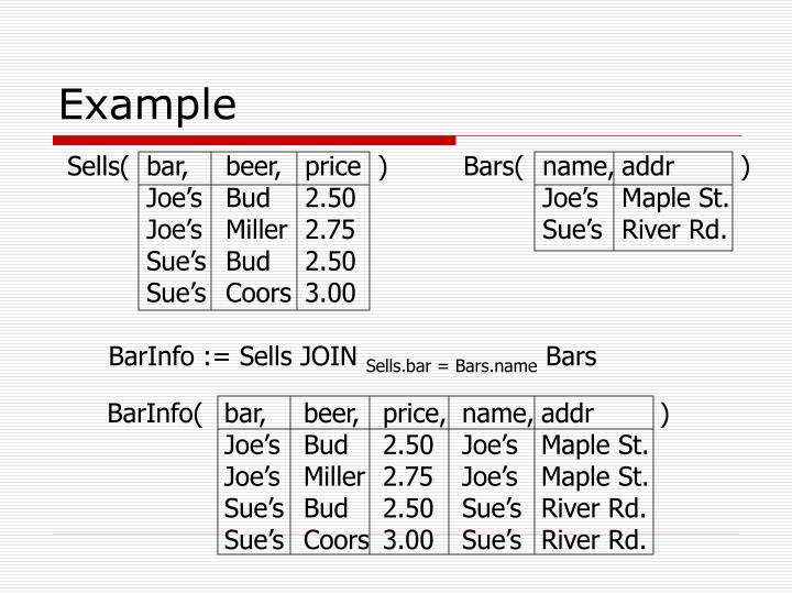 BarInfo(bar,beer,price,name,addr        )