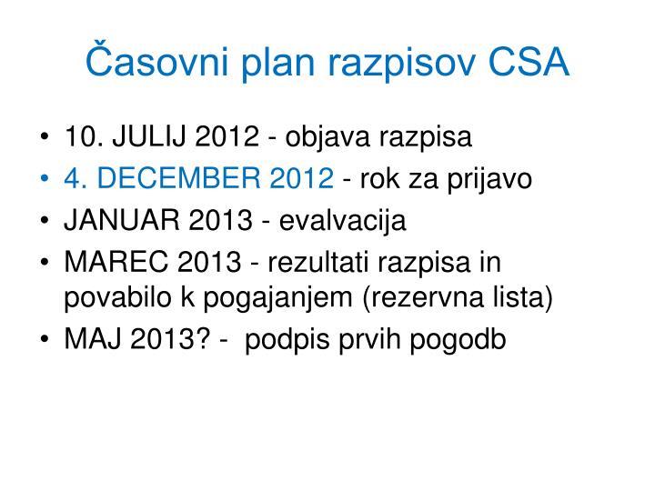 Časovni plan razpisov CSA