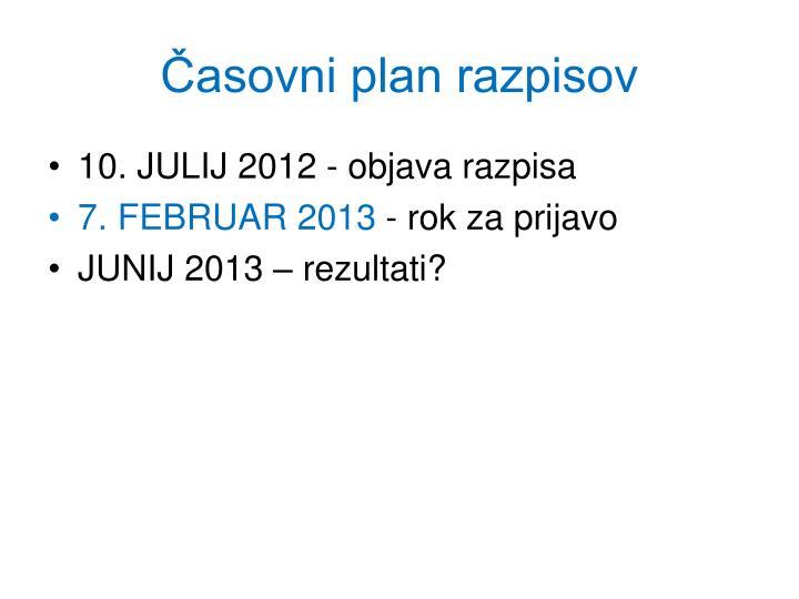 Časovni plan razpisov