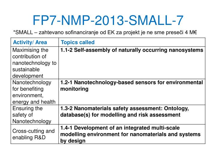 FP7-NMP-2013-SMALL-7