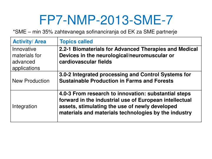FP7-NMP-2013-SME-7