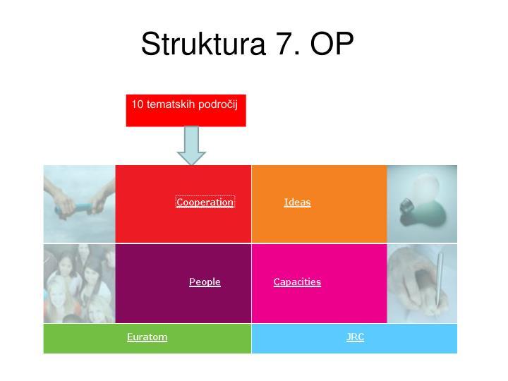 Struktura 7. OP