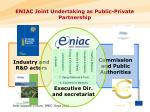 eniac joint undertaking as public private partnership
