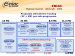 eniac themes covered 2nd call 2009