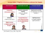 europe 2020 7 flagship initiatives underpin the targets