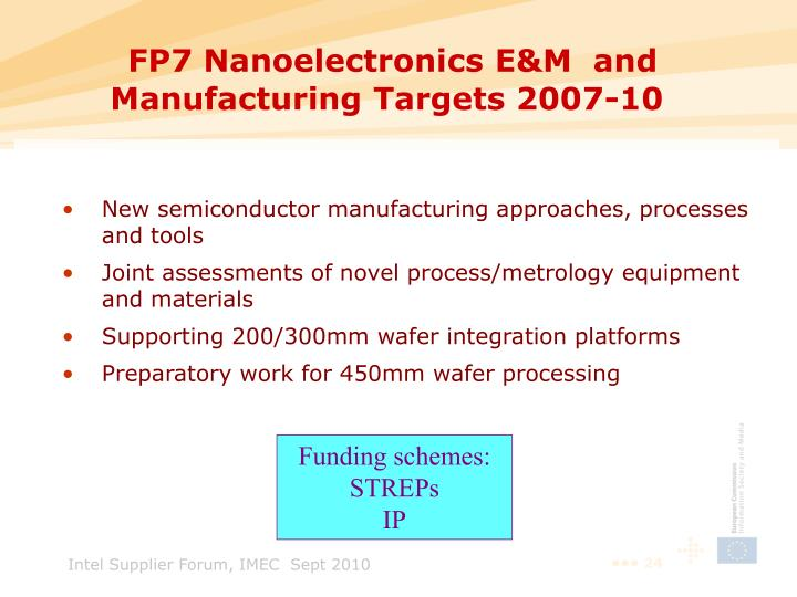 FP7 Nanoelectronics E&M  and Manufacturing Targets 2007-10