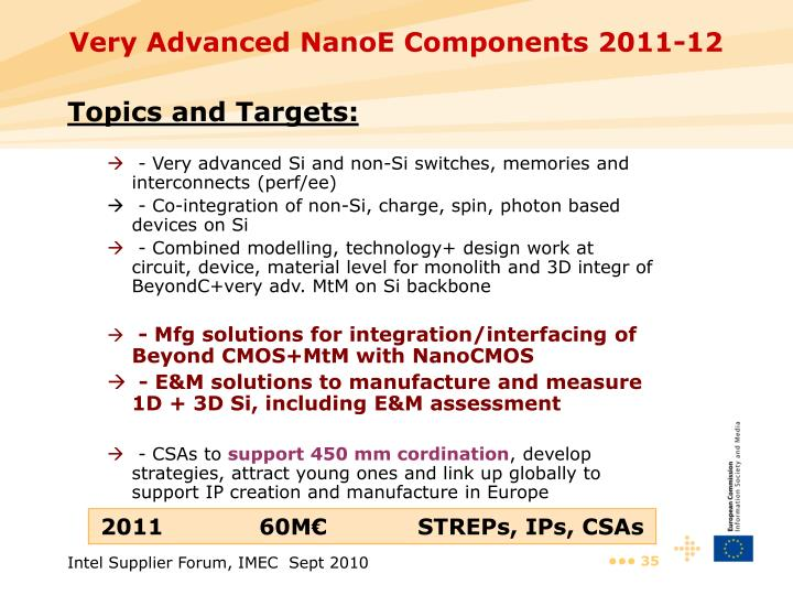 Very Advanced NanoE Components 2011-12