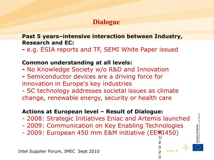 Past 5 years–intensive interaction between Industry, Research and EC: