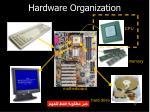 hardware organization2