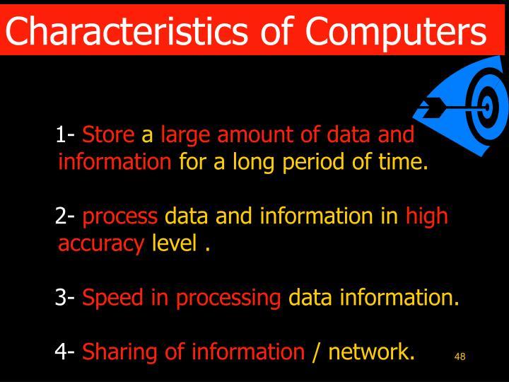 Characteristics of Computers