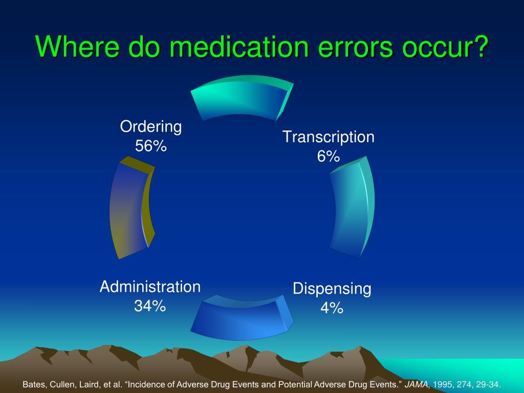 Where do medication errors occur?