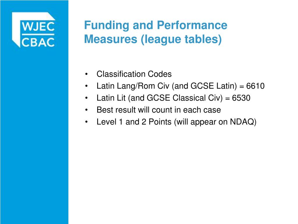 Funding and Performance Measures (league tables)