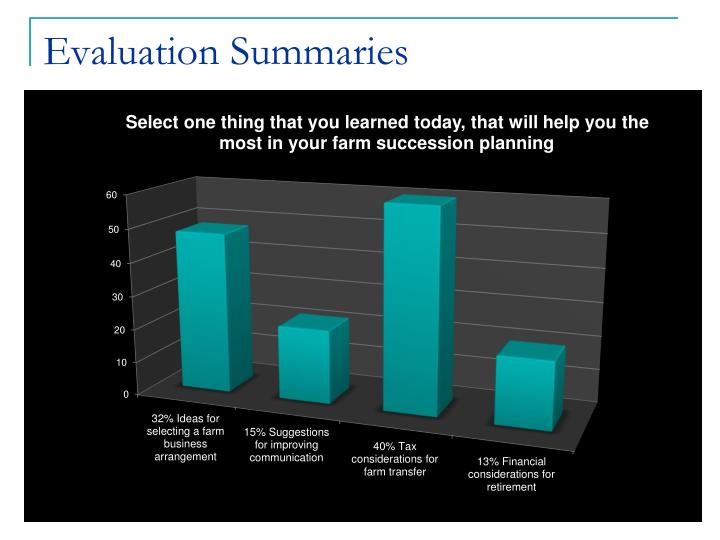 Evaluation Summaries