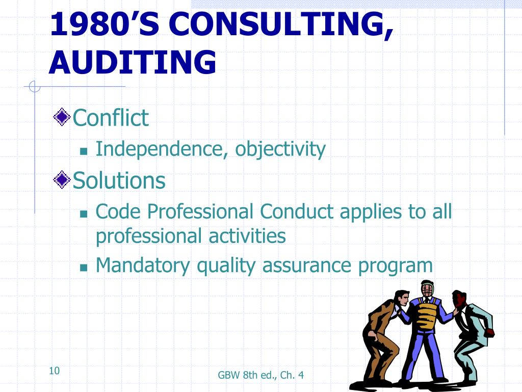 1980'S CONSULTING, AUDITING