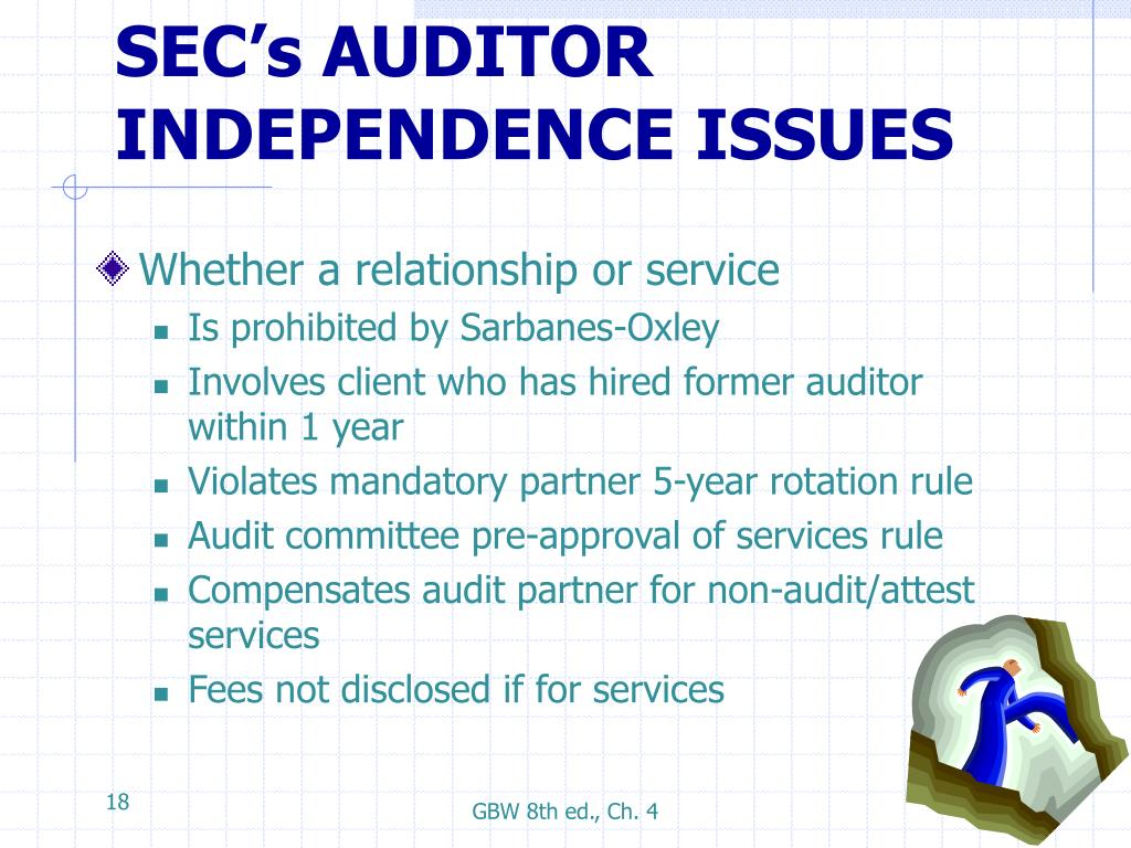 SEC's AUDITOR INDEPENDENCE ISSUES