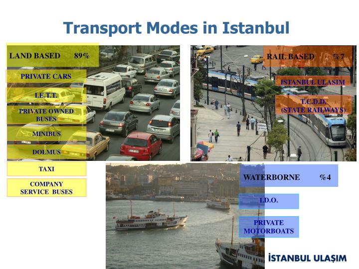 Transport Modes in Istanbul