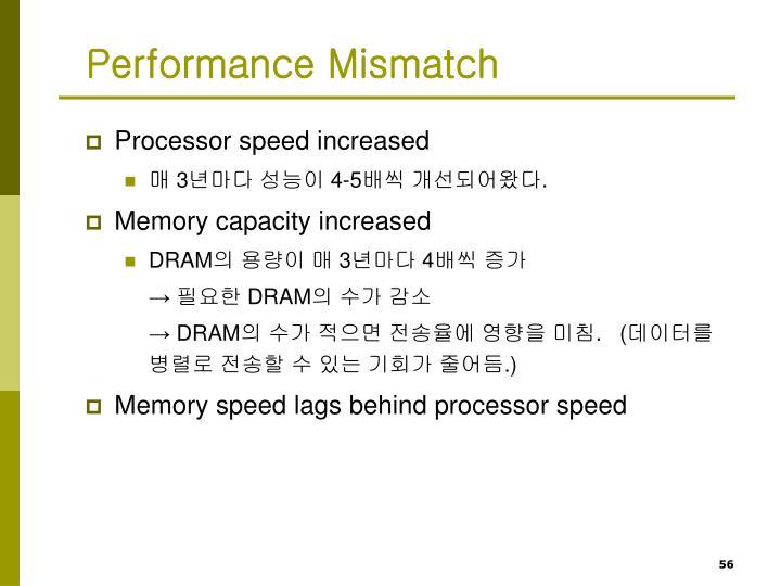 Performance Mismatch