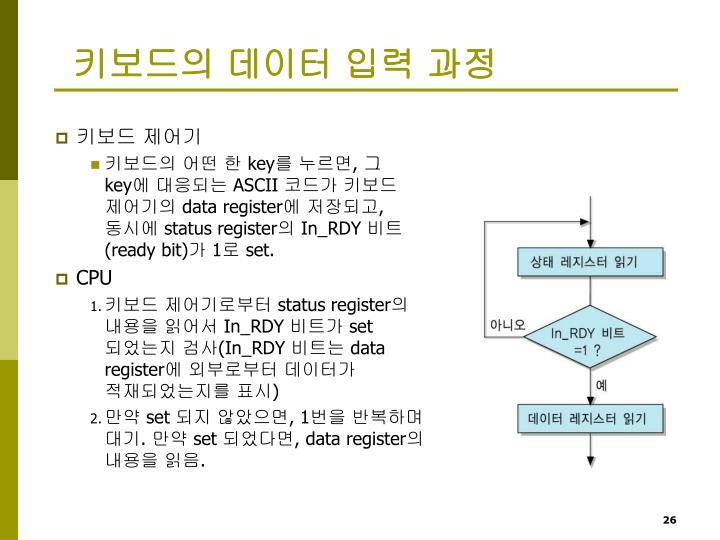 키보드의 데이터 입력 과정