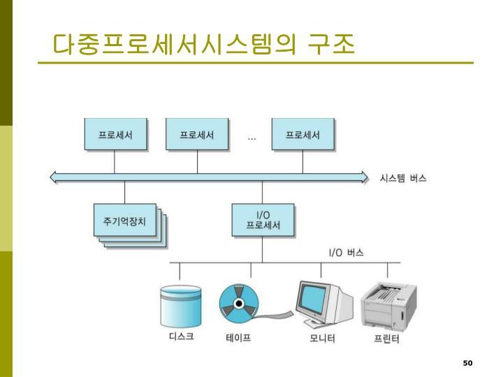 다중프로세서시스템의 구조
