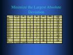 minimize the largest absolute deviation
