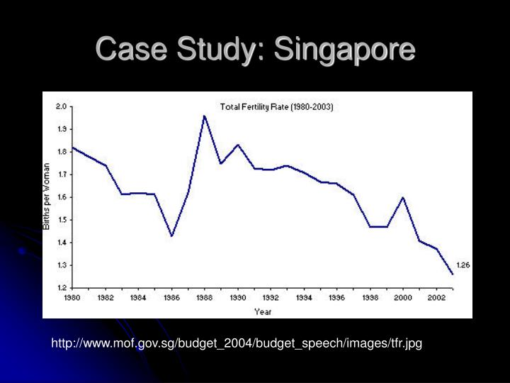 Case Study: Singapore